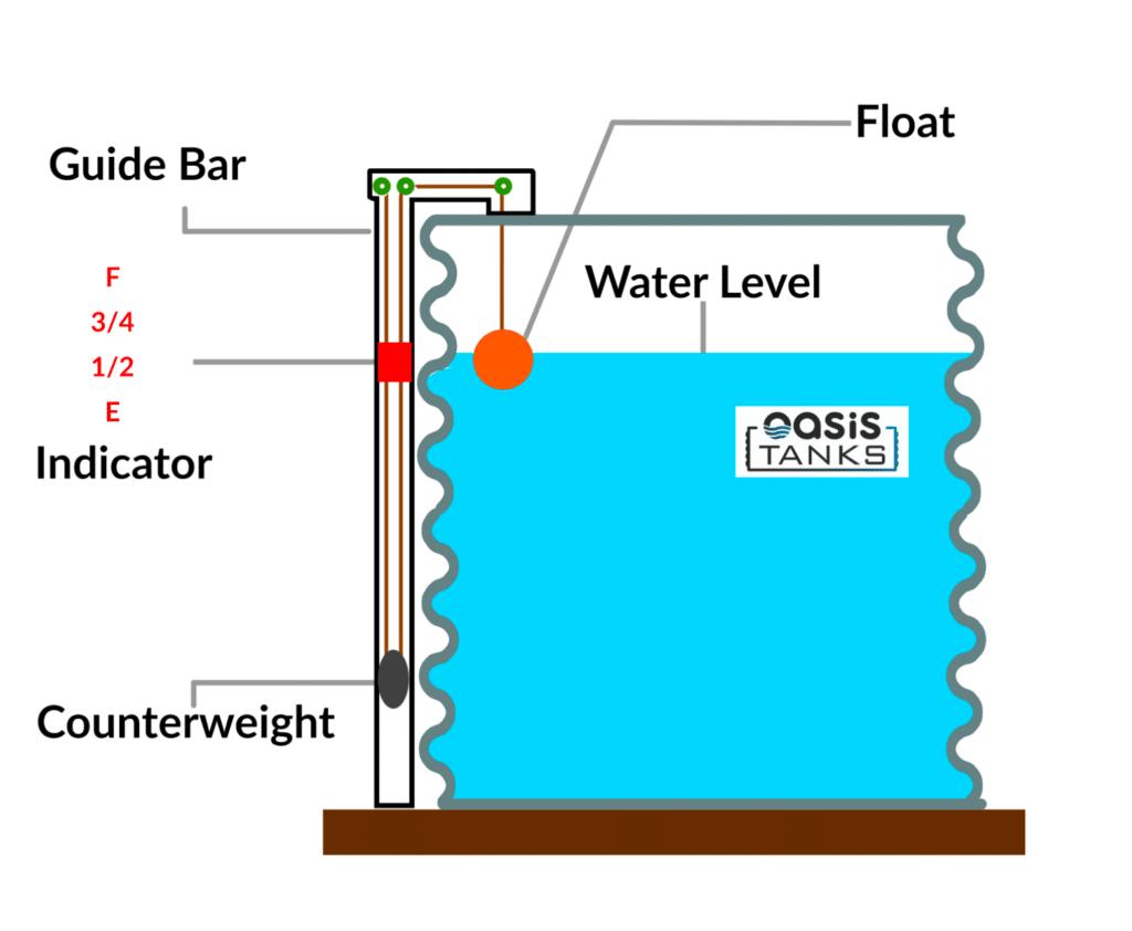 Oasis Level Indicator